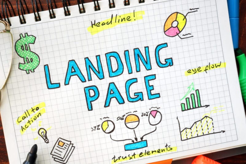 15 questions to ask yourself before publishing a new landing page